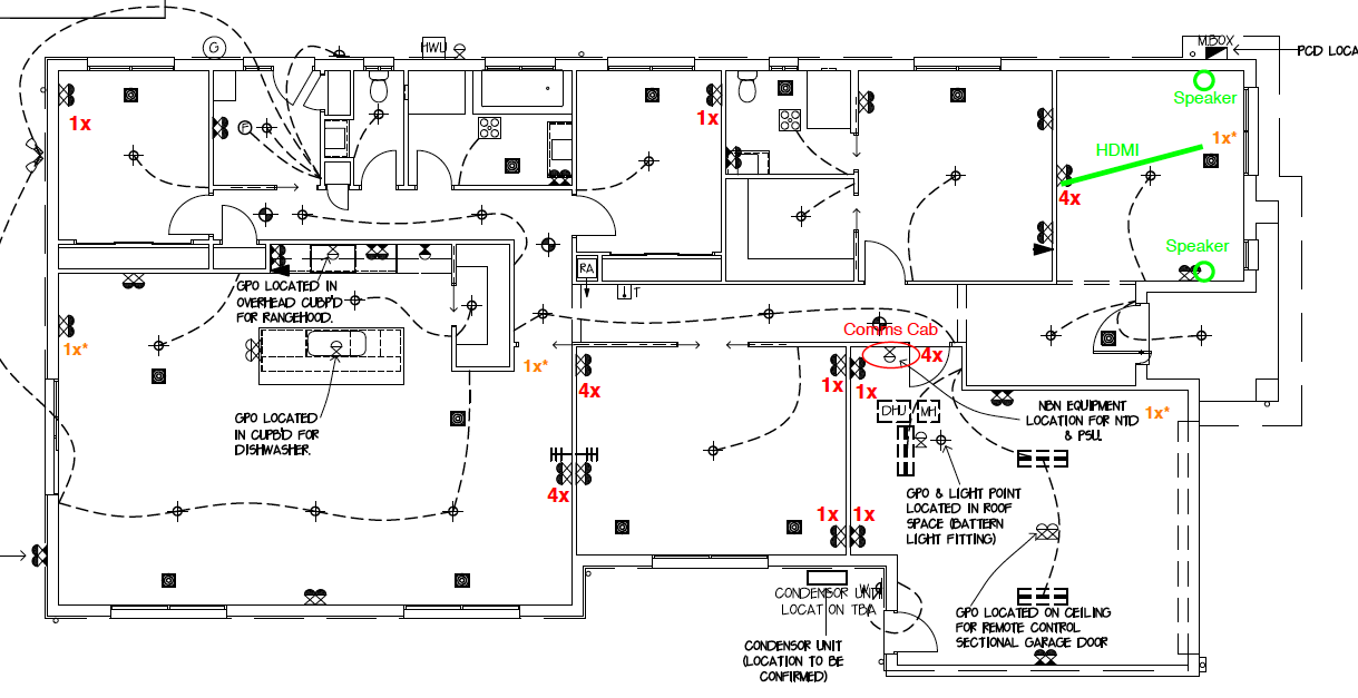 Cable Wiring Diagram New Home