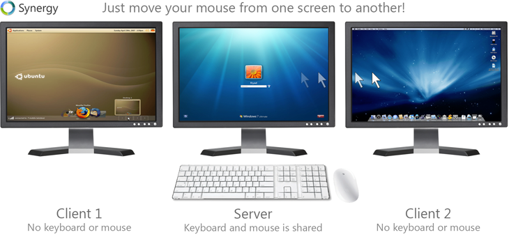 App Review: Keyboard and Mouse Sharing Made Simple with Synergy
