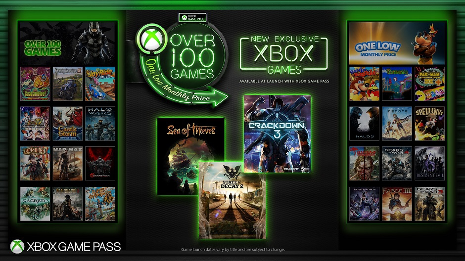 Xbox Game Pass now includes Microsoft Studios' new releases