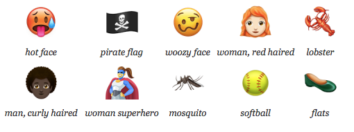 Here's all the new Emoji for 2018