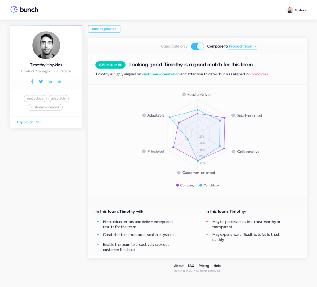 Bunch analyses your Slack team for better company culture